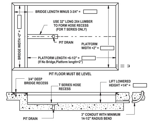 jlg scissor lift schematic jlg wiring diagram free