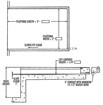 2A3D-Pit-Diagrams_Recessed3