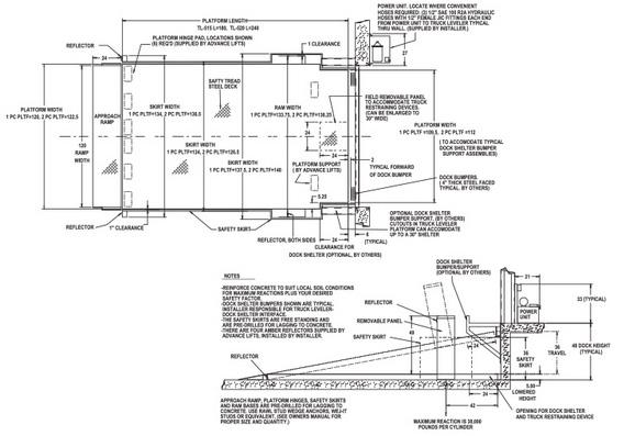 Ground-Truck-Levelers_diagram