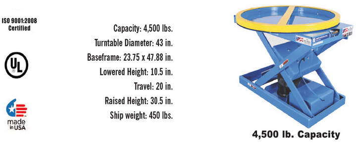 4,500-lb