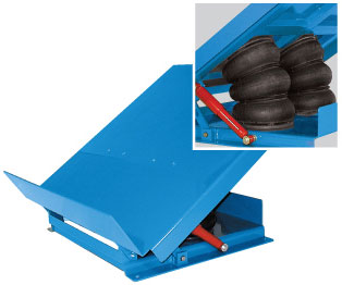 Air OperAted tilters (Ati)