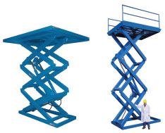 MSL-&-BFL-Series-Multiple-Stage-Scissors-Lifts