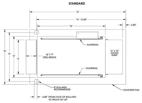 concrete_standard