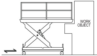 guided-rolling-paltform